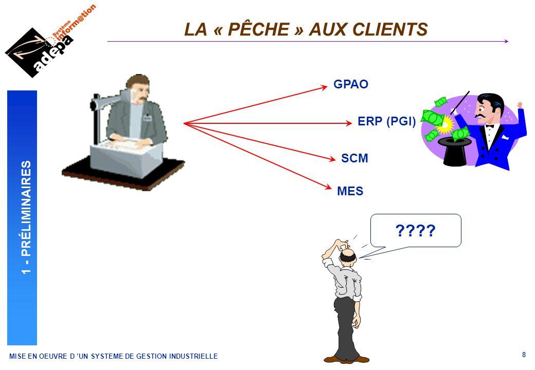 LA « PÊCHE » AUX CLIENTS GPAO ERP (PGI) SCM MES 1 - PRÉLIMINAIRES