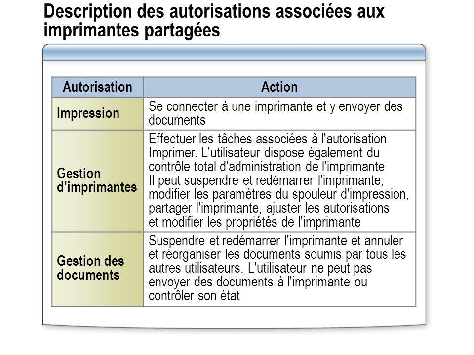 Description des autorisations associées aux imprimantes partagées