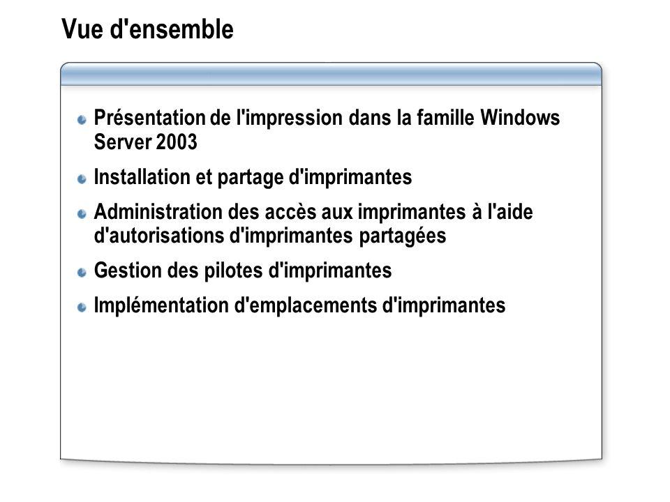 Vue d ensemble Présentation de l impression dans la famille Windows Server 2003. Installation et partage d imprimantes.