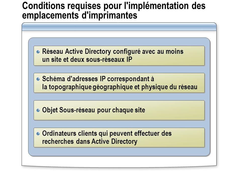 Conditions requises pour l implémentation des emplacements d imprimantes