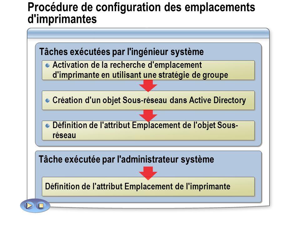 Procédure de configuration des emplacements d imprimantes