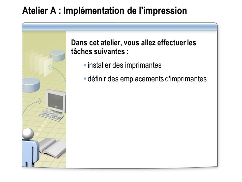 Atelier A : Implémentation de l impression