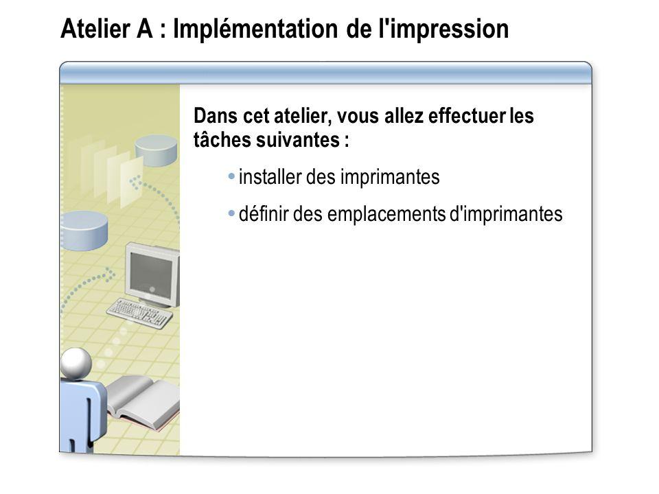 Atelier A : Implémentation de l impression
