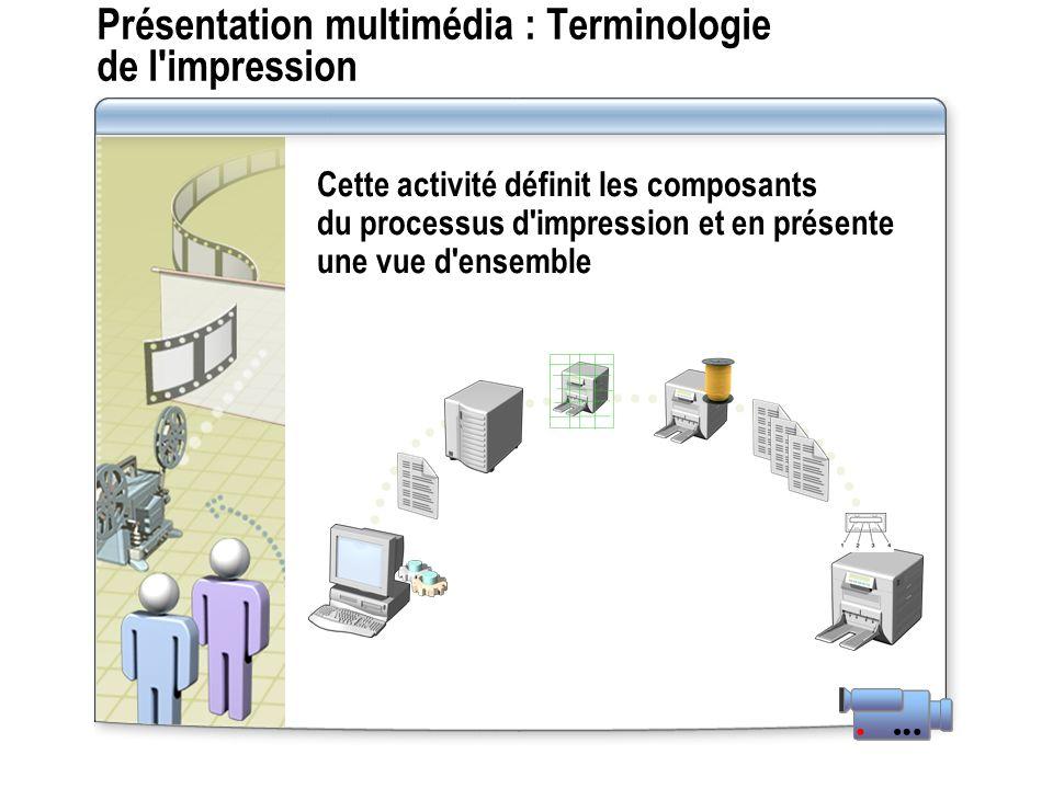 Présentation multimédia : Terminologie de l impression