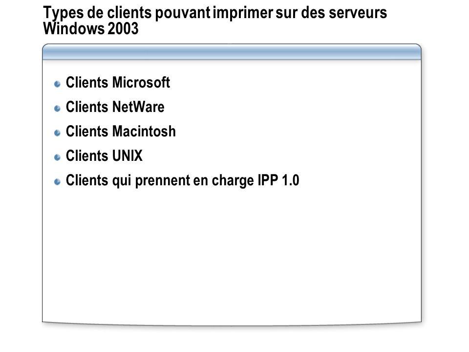 Types de clients pouvant imprimer sur des serveurs Windows 2003