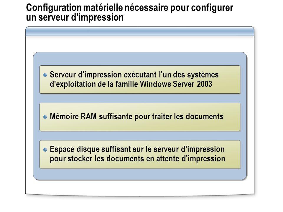 Configuration matérielle nécessaire pour configurer un serveur d impression