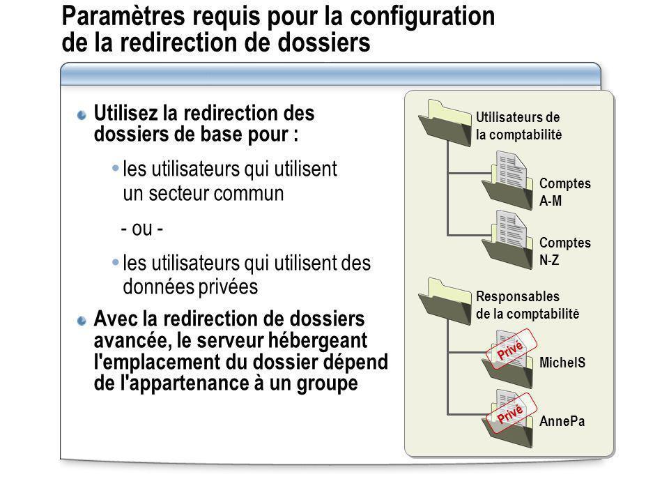 Paramètres requis pour la configuration de la redirection de dossiers