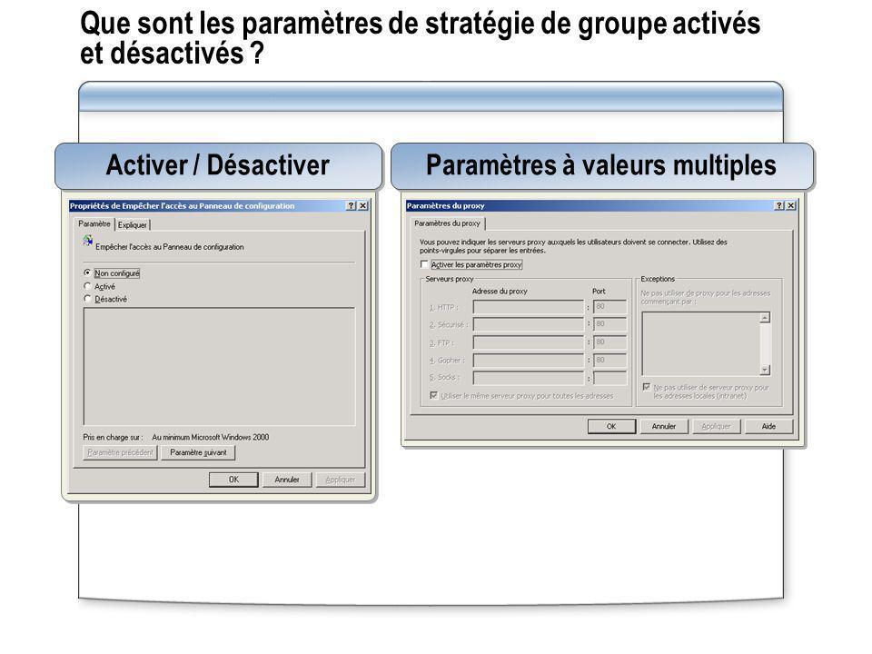 Que sont les paramètres de stratégie de groupe activés et désactivés