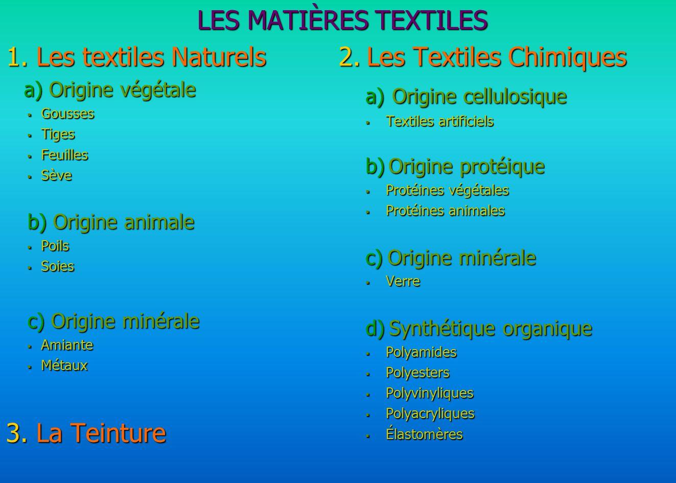 2. Les Textiles Chimiques a) Origine cellulosique
