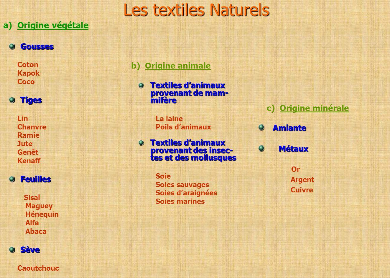 Les textiles Naturels Amiante a) Origine végétale Gousses Tiges