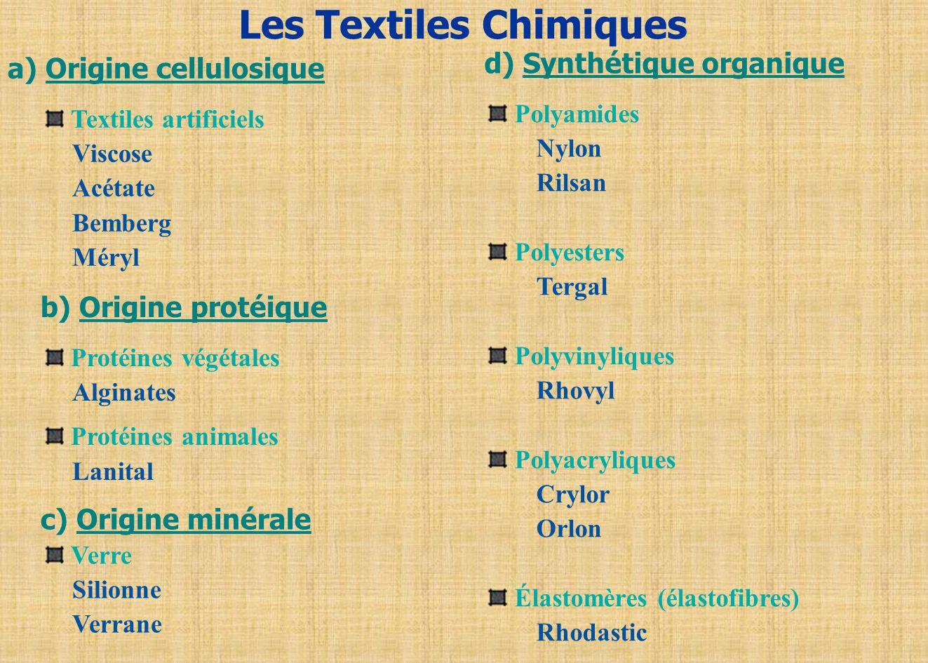 Les Textiles Chimiques
