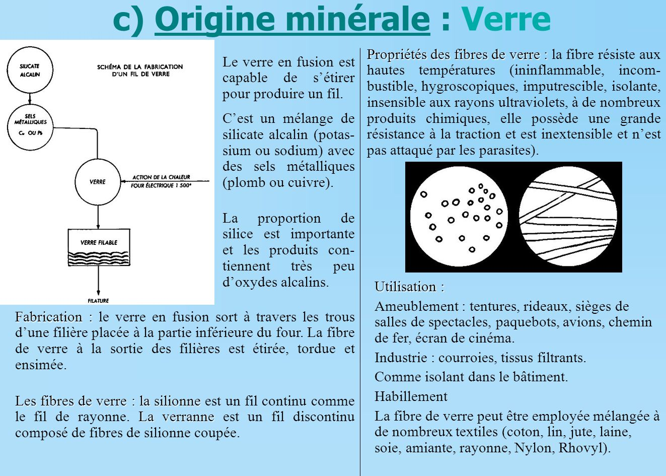 c) Origine minérale : Verre