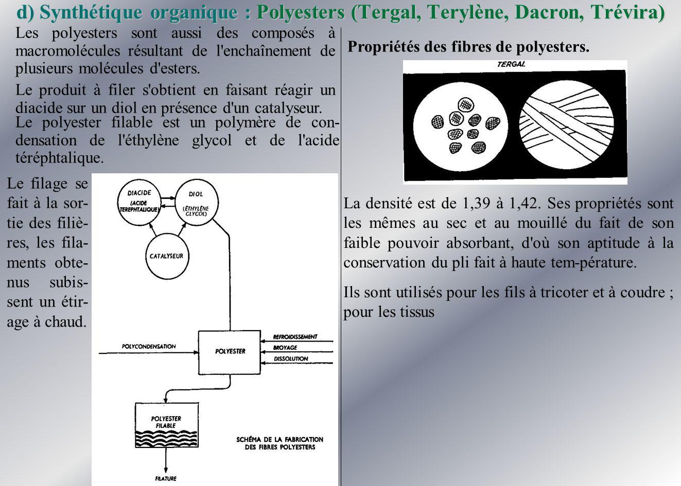 d) Synthétique organique : Polyesters (Tergal, Terylène, Dacron, Trévira)