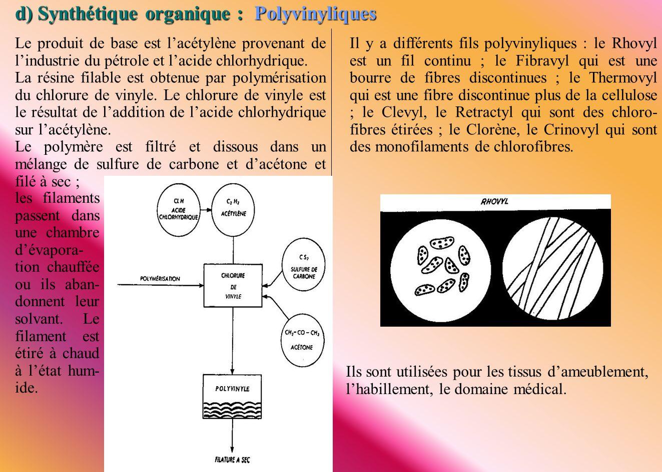d) Synthétique organique : Polyvinyliques