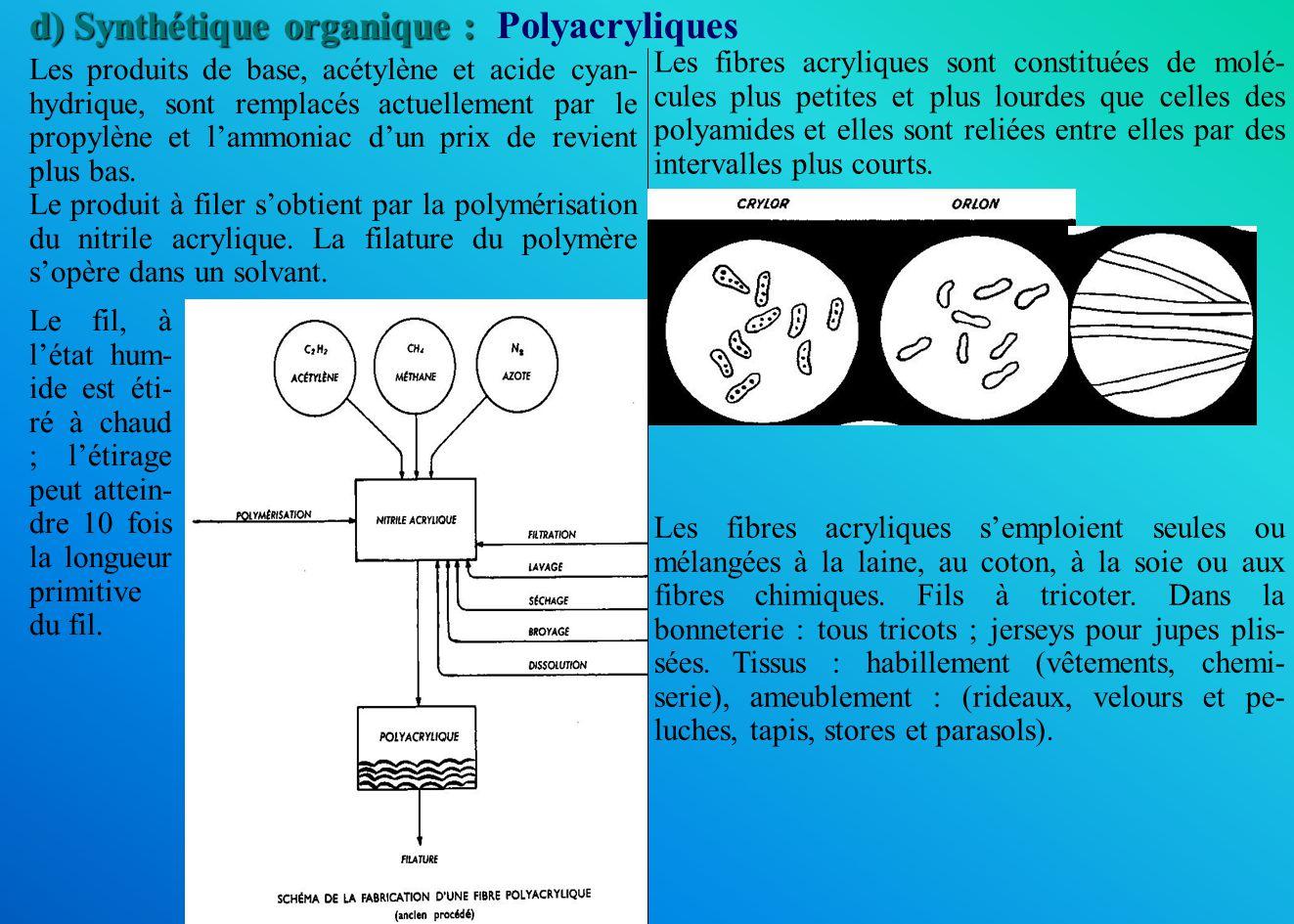 d) Synthétique organique : Polyacryliques