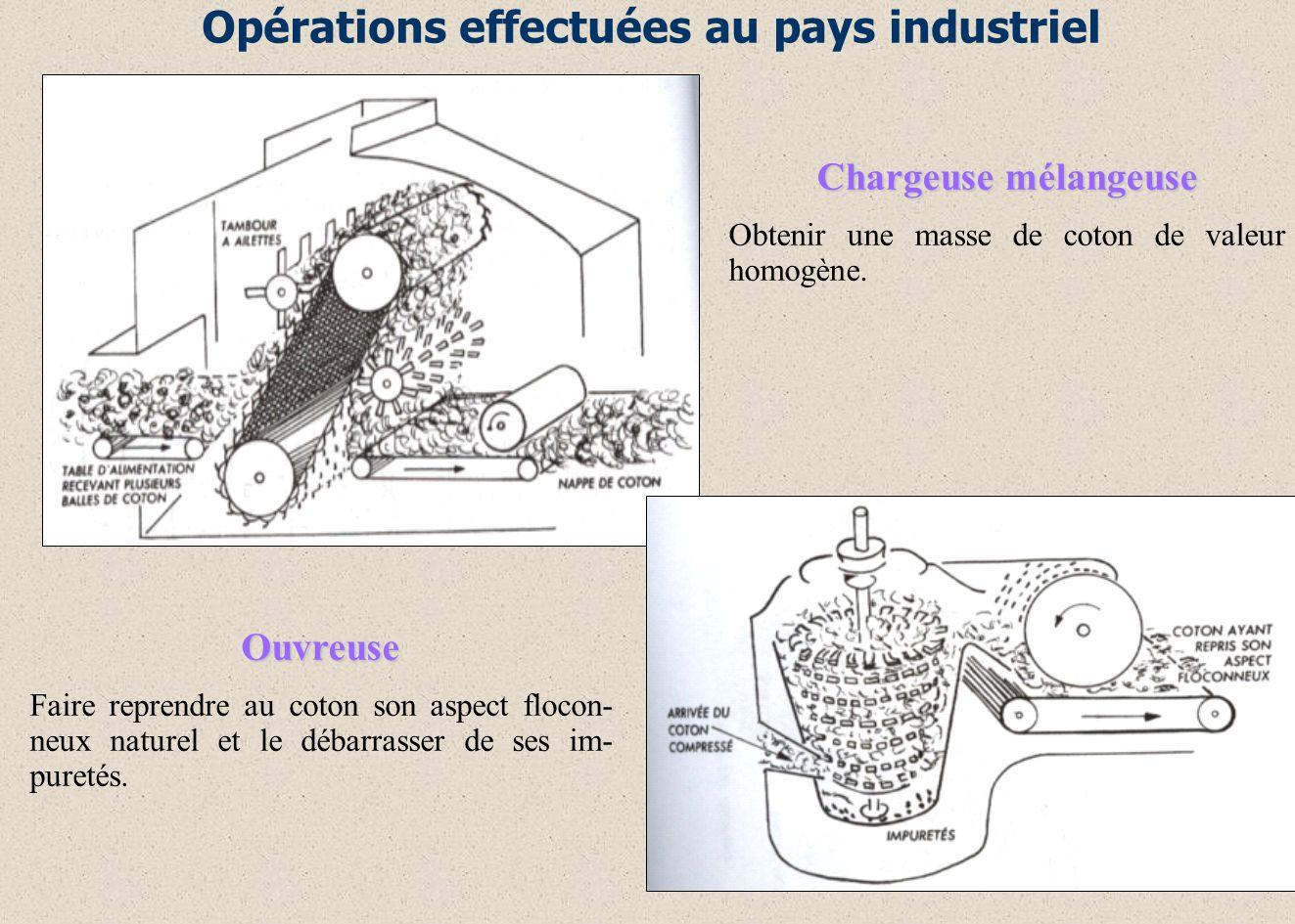 Opérations effectuées au pays industriel