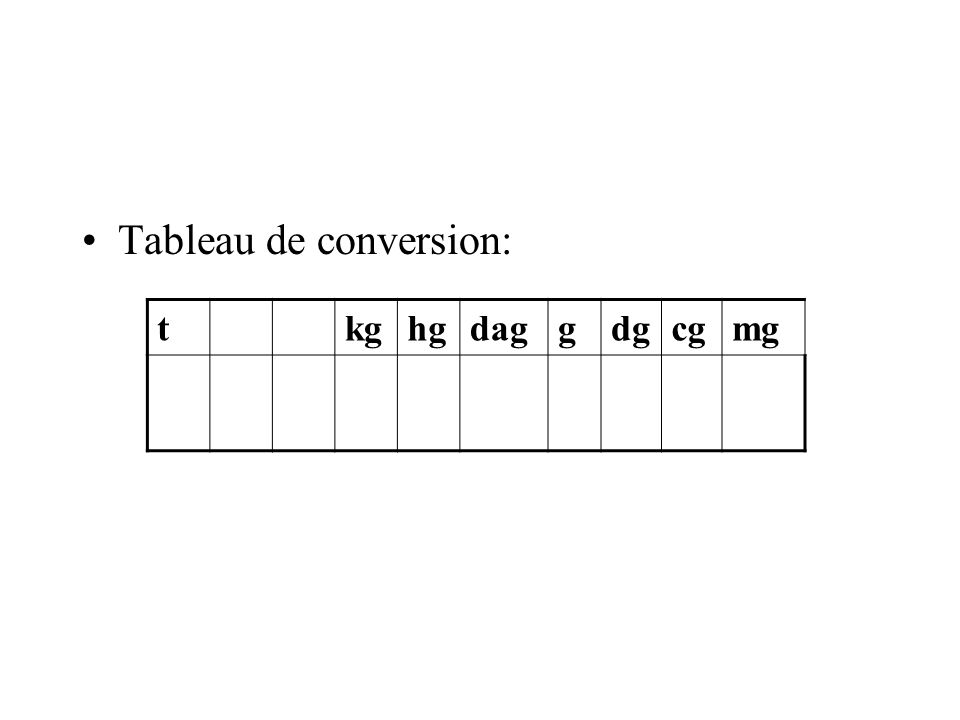 Tableau de conversion: