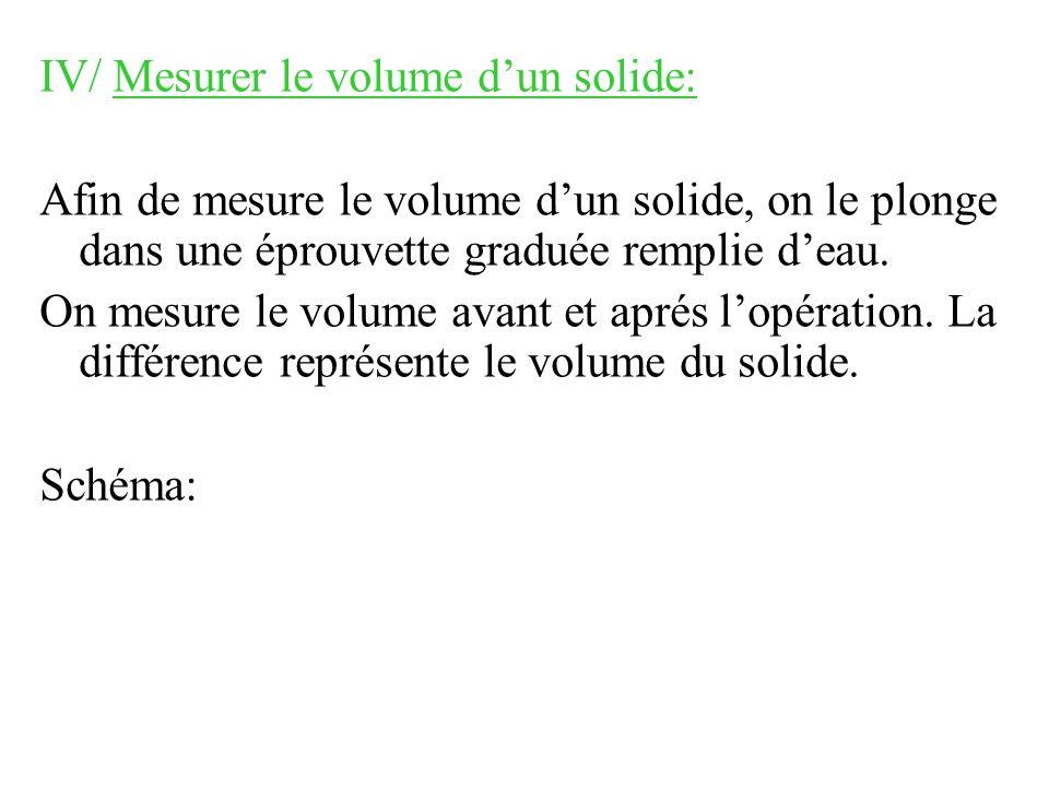 IV/ Mesurer le volume d'un solide: