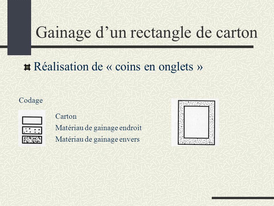 Gainage d'un rectangle de carton