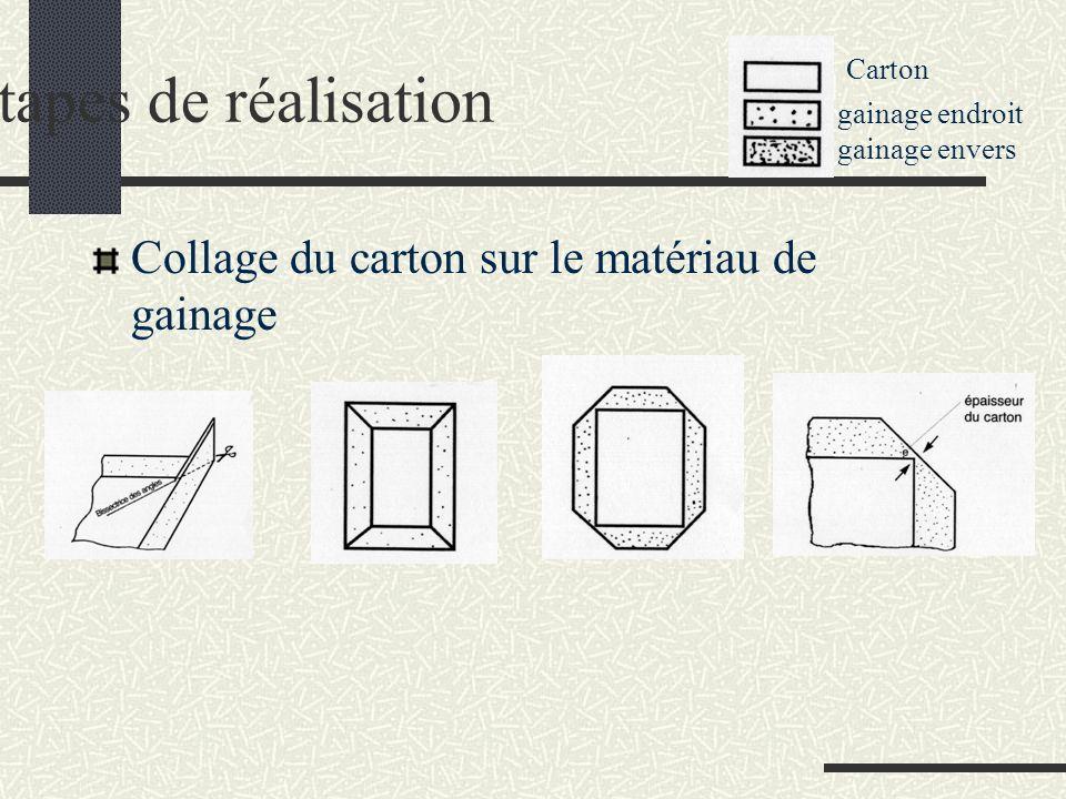 Étapes de réalisation Collage du carton sur le matériau de gainage