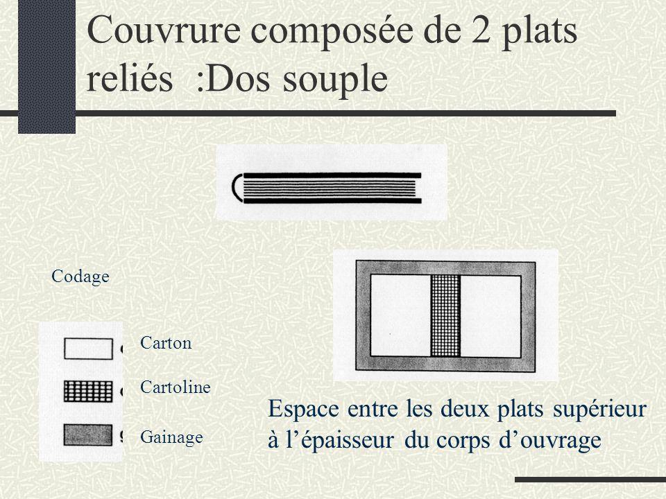 Couvrure composée de 2 plats reliés :Dos souple