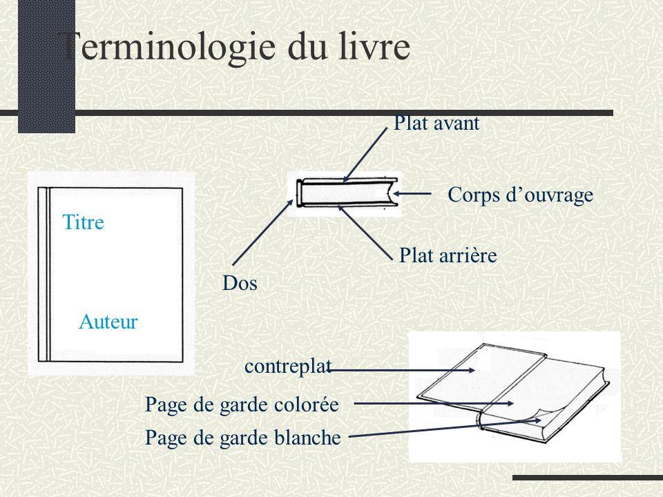 Terminologie du livre Plat avant Corps d'ouvrage Titre Plat arrière