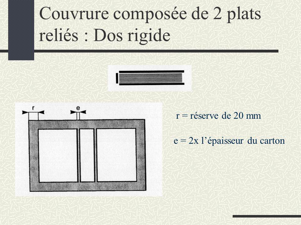 Couvrure composée de 2 plats reliés : Dos rigide