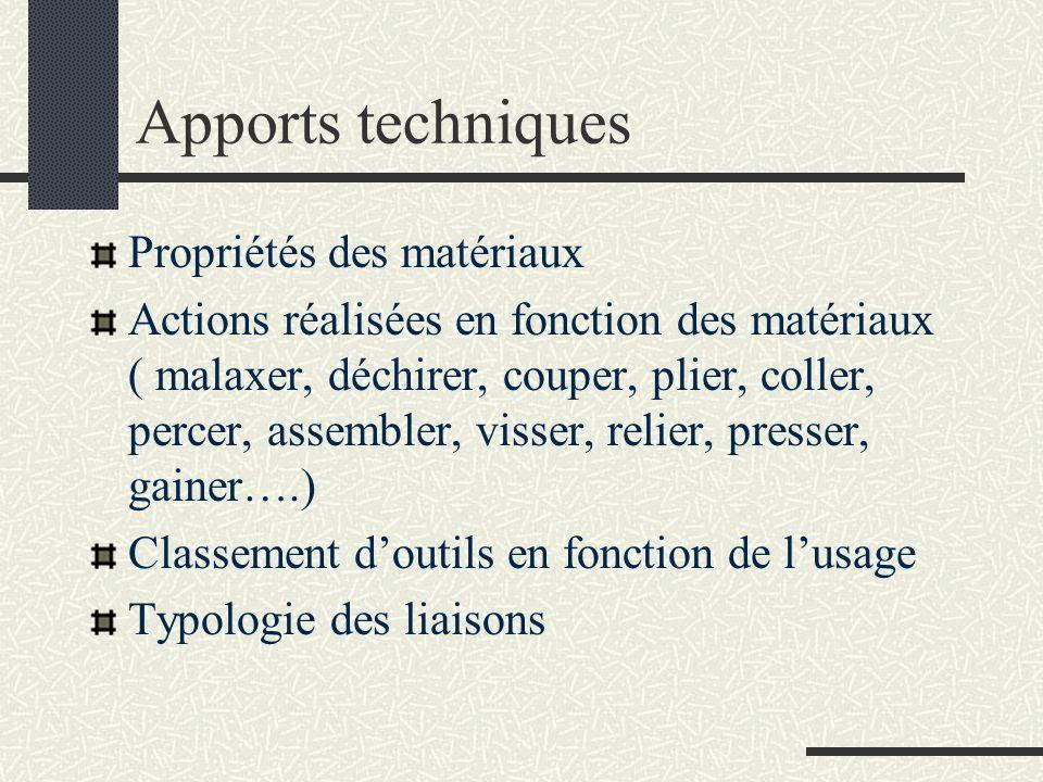 Apports techniques Propriétés des matériaux