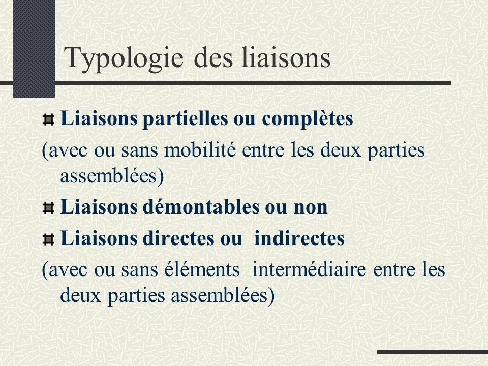 Typologie des liaisons