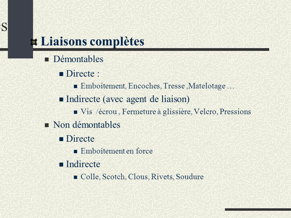 Exemples Liaisons complètes Démontables Directe :