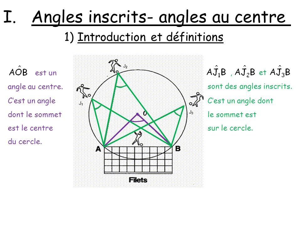 Angles inscrits- angles au centre