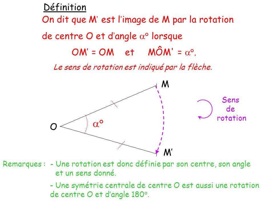 ° Définition On dit que M' est l'image de M par la rotation
