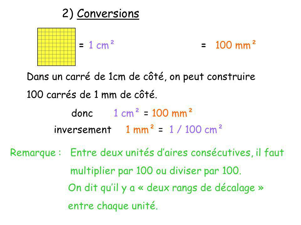 2) Conversions = 1 cm² = 100 mm²