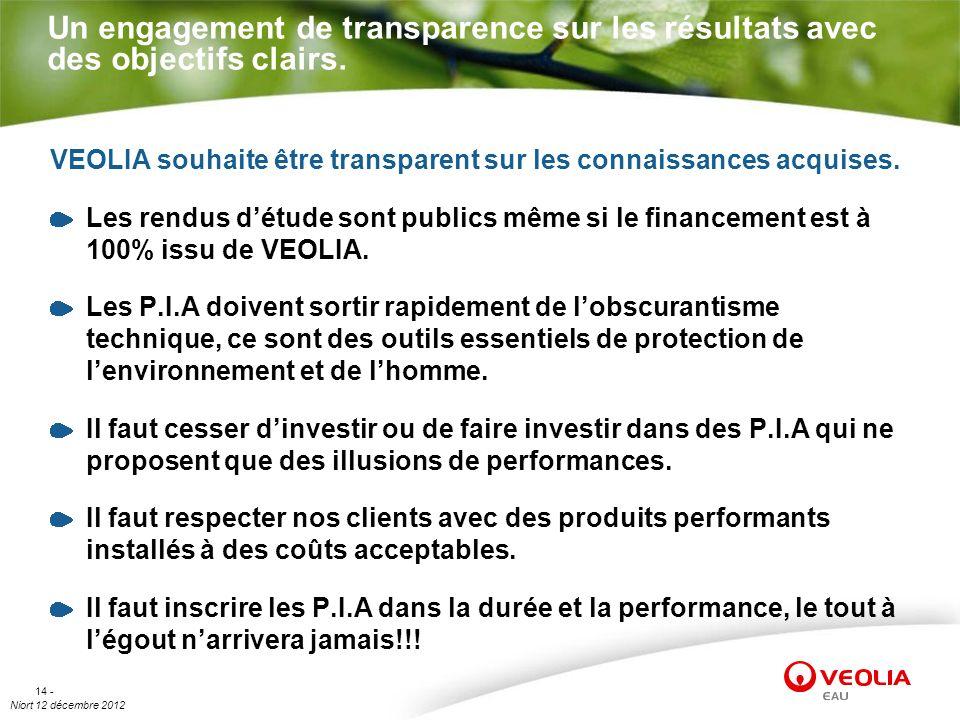 Un engagement de transparence sur les résultats avec des objectifs clairs.