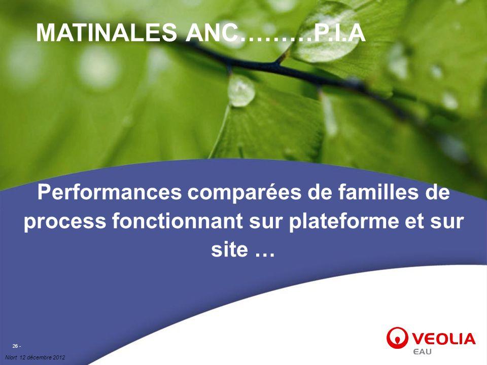 MATINALES ANC………P.I.APerformances comparées de familles de process fonctionnant sur plateforme et sur site …