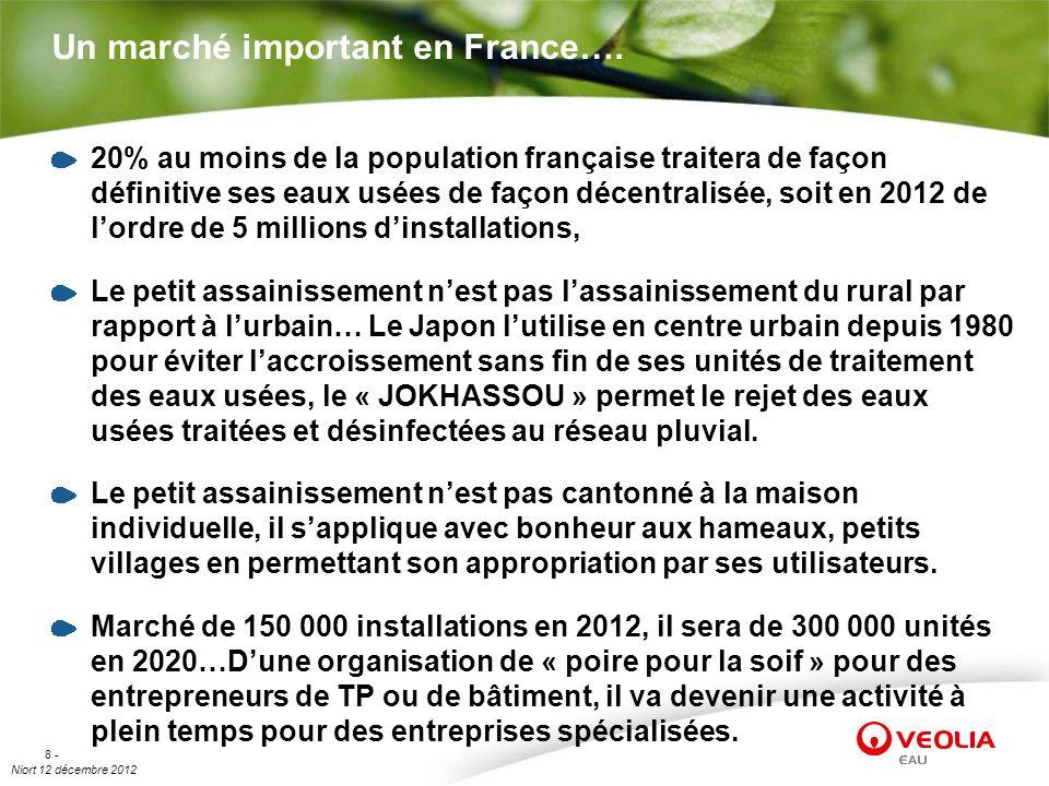 Un marché important en France….