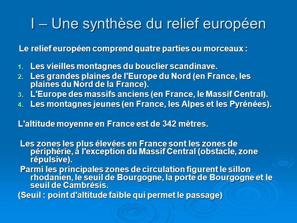I – Une synthèse du relief européen