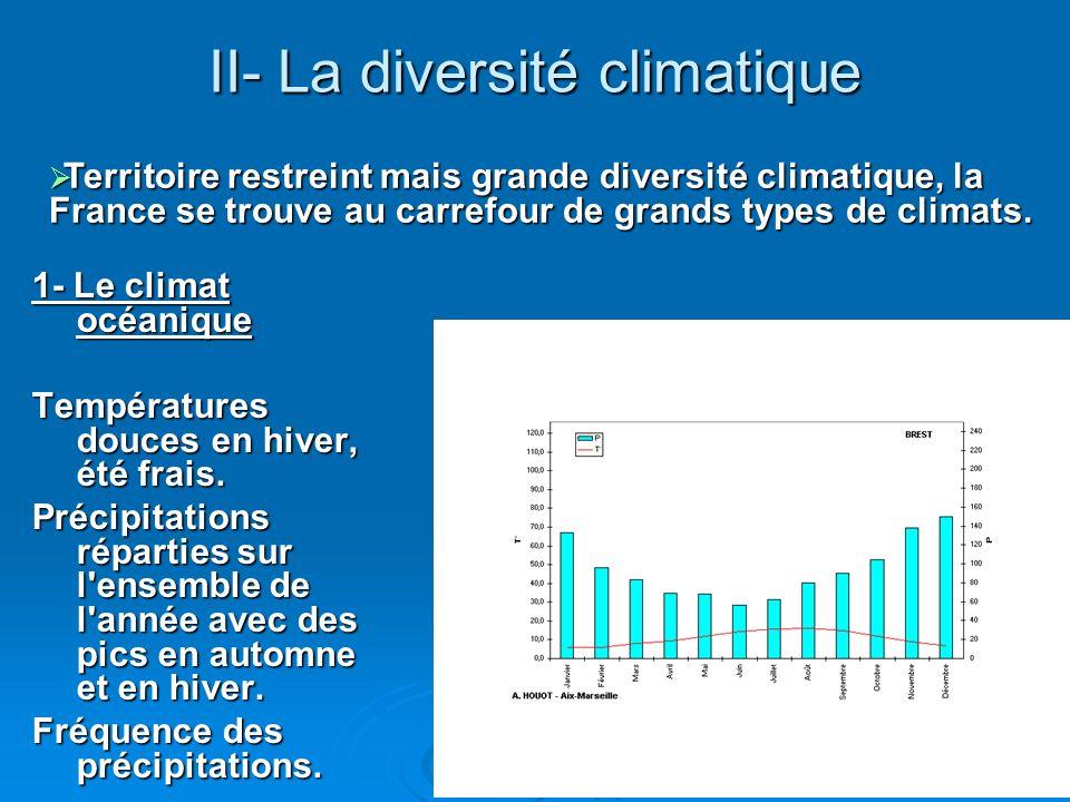 II- La diversité climatique