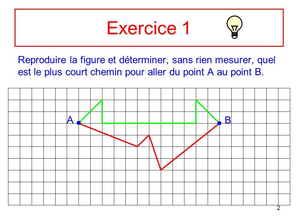 Exercice 1 Reproduire la figure et déterminer, sans rien mesurer, quel est le plus court chemin pour aller du point A au point B.