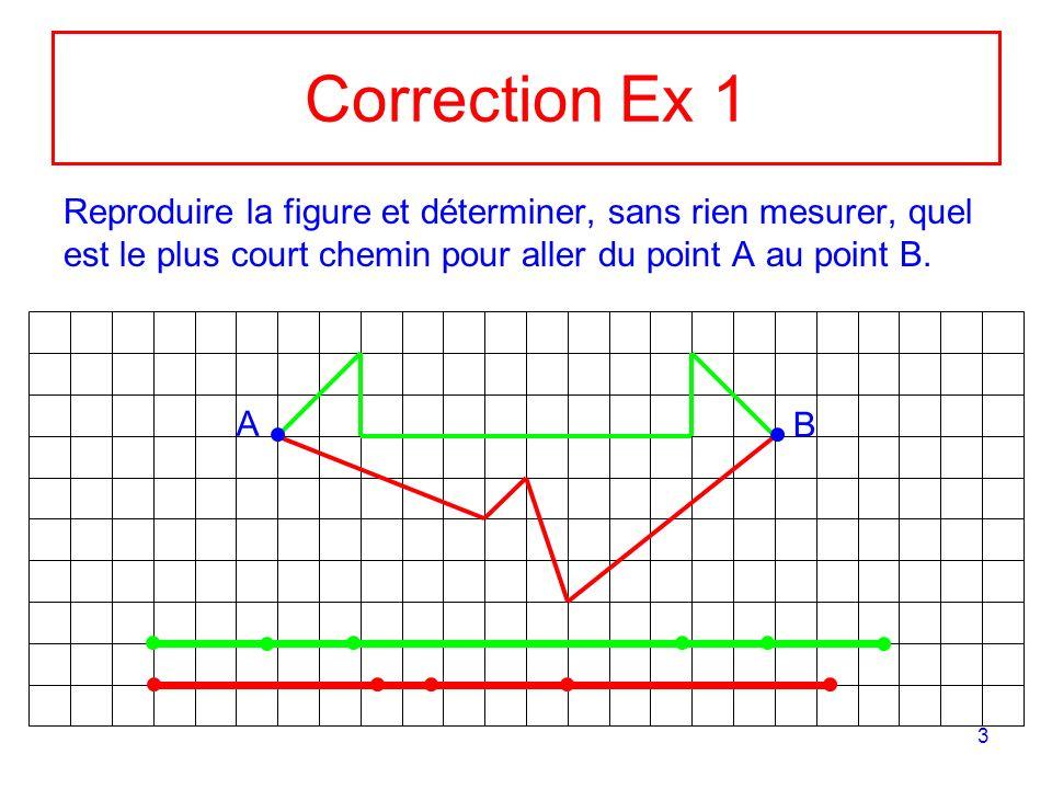 Correction Ex 1 Reproduire la figure et déterminer, sans rien mesurer, quel est le plus court chemin pour aller du point A au point B.