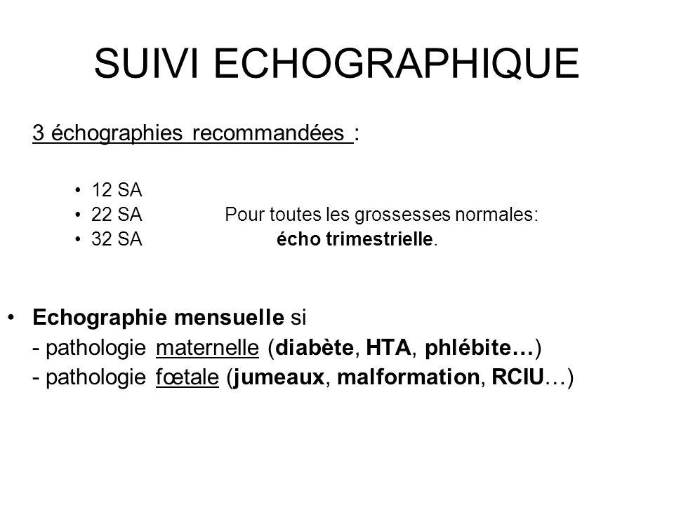 SUIVI ECHOGRAPHIQUE 3 échographies recommandées :