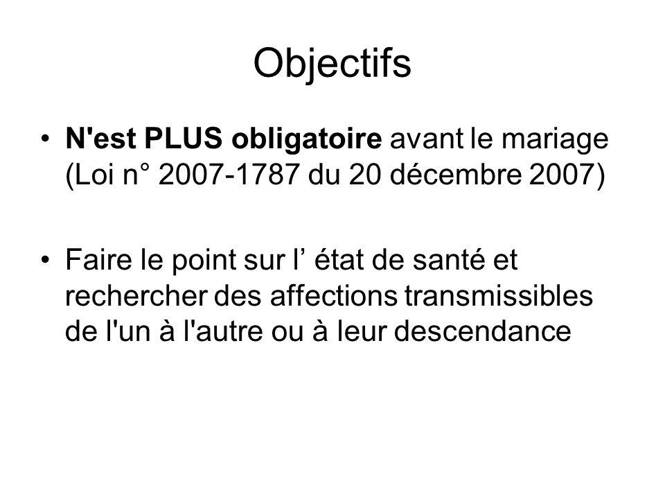 Objectifs N est PLUS obligatoire avant le mariage (Loi n° 2007-1787 du 20 décembre 2007)