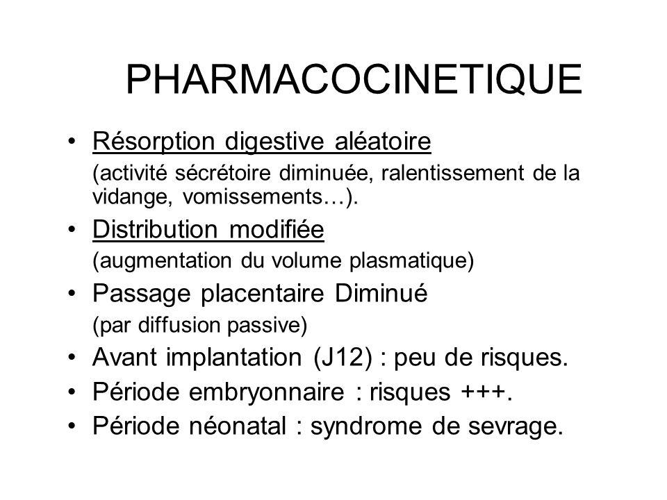 PHARMACOCINETIQUE Résorption digestive aléatoire Distribution modifiée