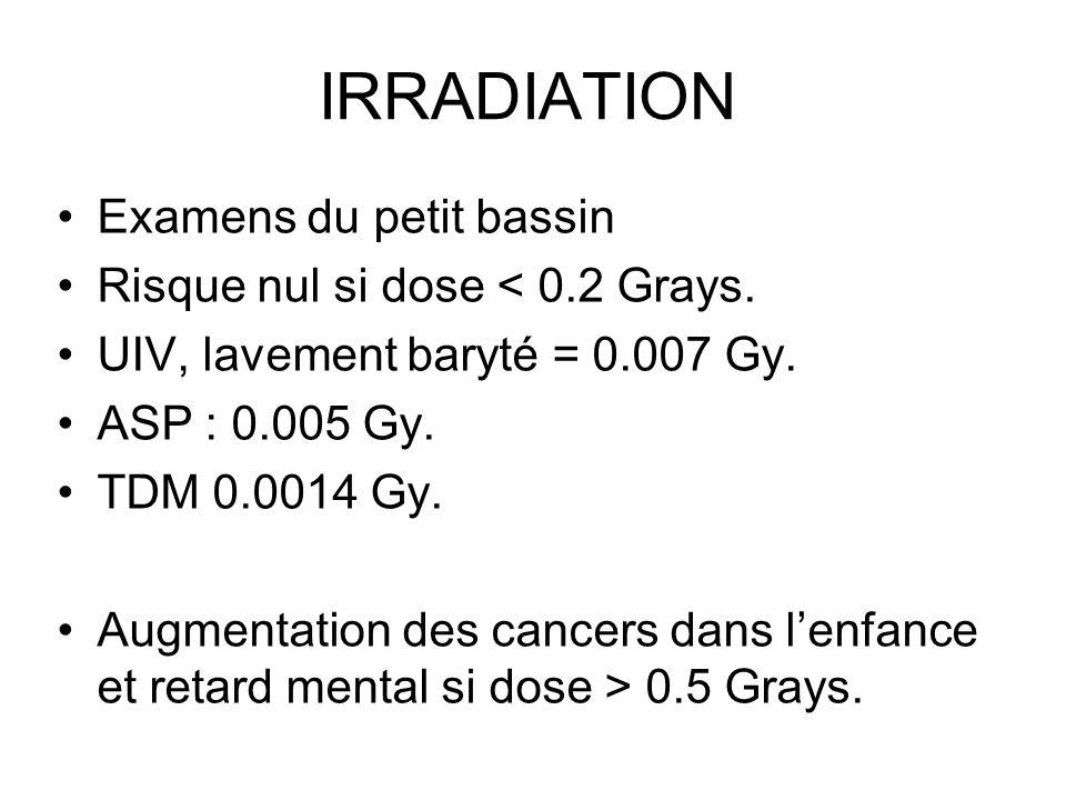 IRRADIATION Examens du petit bassin Risque nul si dose < 0.2 Grays.