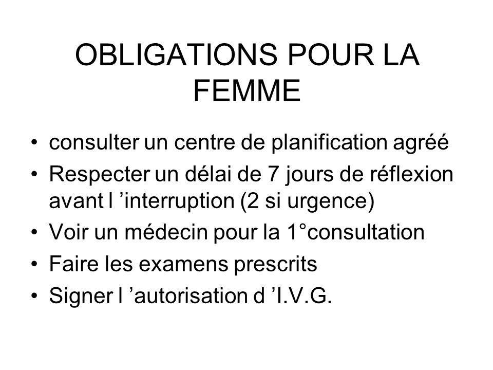 OBLIGATIONS POUR LA FEMME