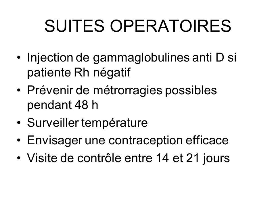 SUITES OPERATOIRES Injection de gammaglobulines anti D si patiente Rh négatif. Prévenir de métrorragies possibles pendant 48 h.