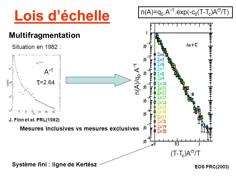 Lois d'échelle t=2.64 Multifragmentation