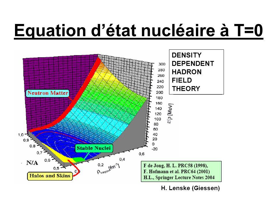 Equation d'état nucléaire à T=0
