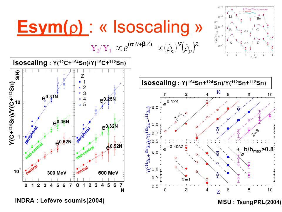 Esym(r) : « Isoscaling »