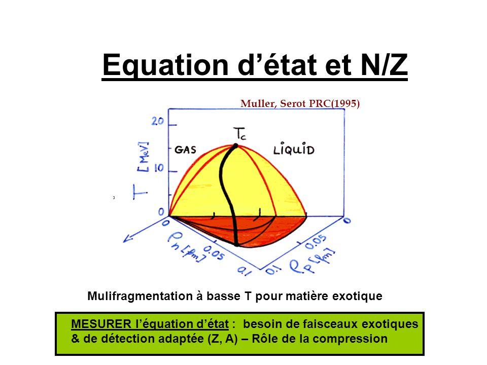 Equation d'état et N/Z Muller, Serot PRC(1995) Mulifragmentation à basse T pour matière exotique.